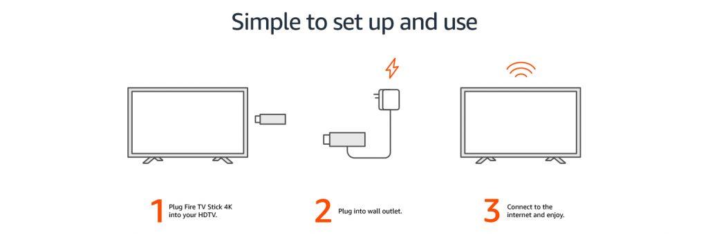 Firestick Plug and Play